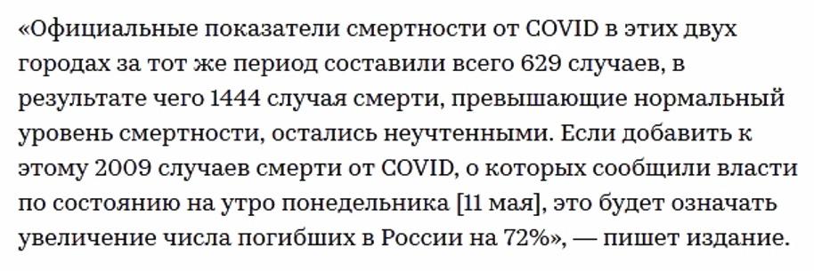Политическая математика – кому не нравится статистика смертности от коронавируса в России